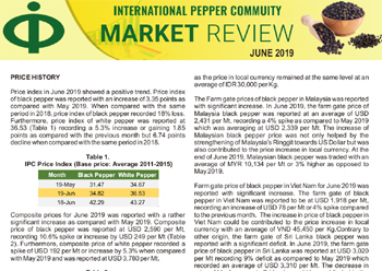 INTERNATIONAL PEPPER COMMUNITY ::